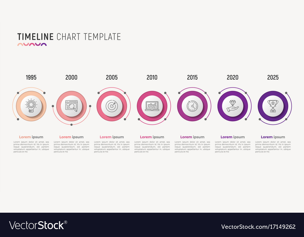 Timeline chart infographic design for data