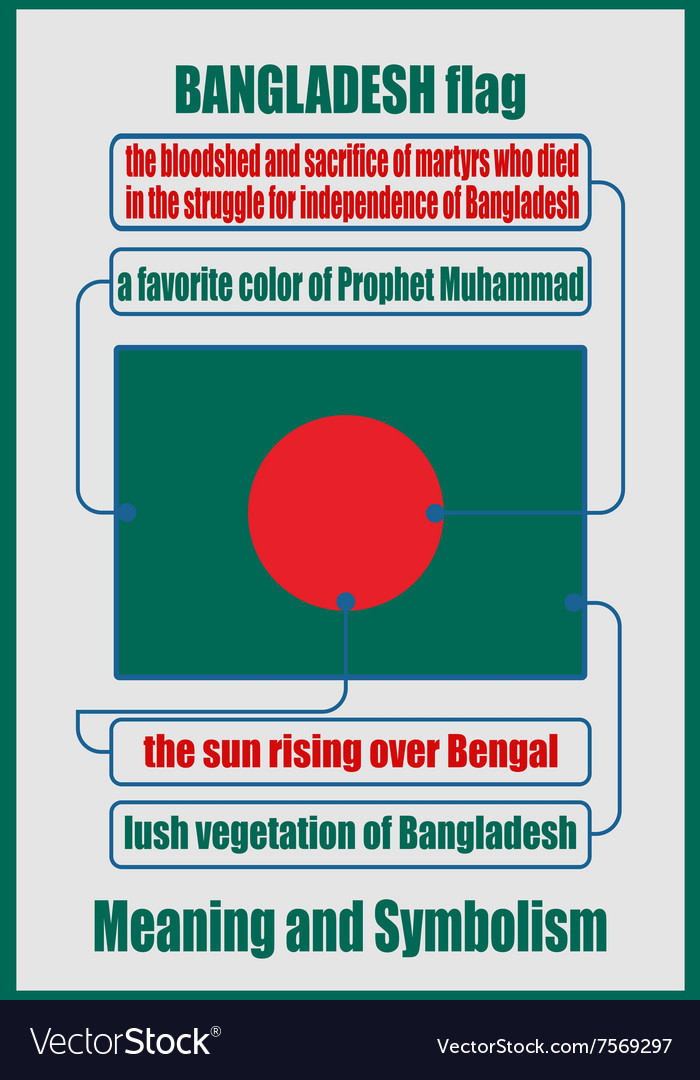 Bangladesh national flag meaning and symbolism