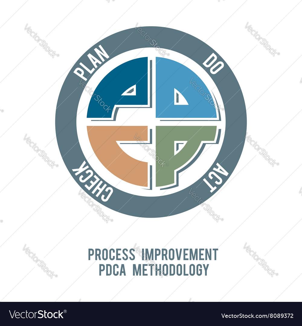 Pdca method vector image