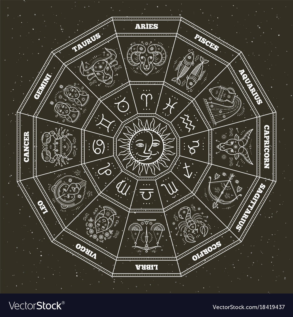 Astrology symbols and mystic signs zodiac circle