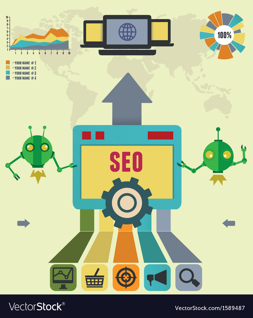 Infographic of seo process