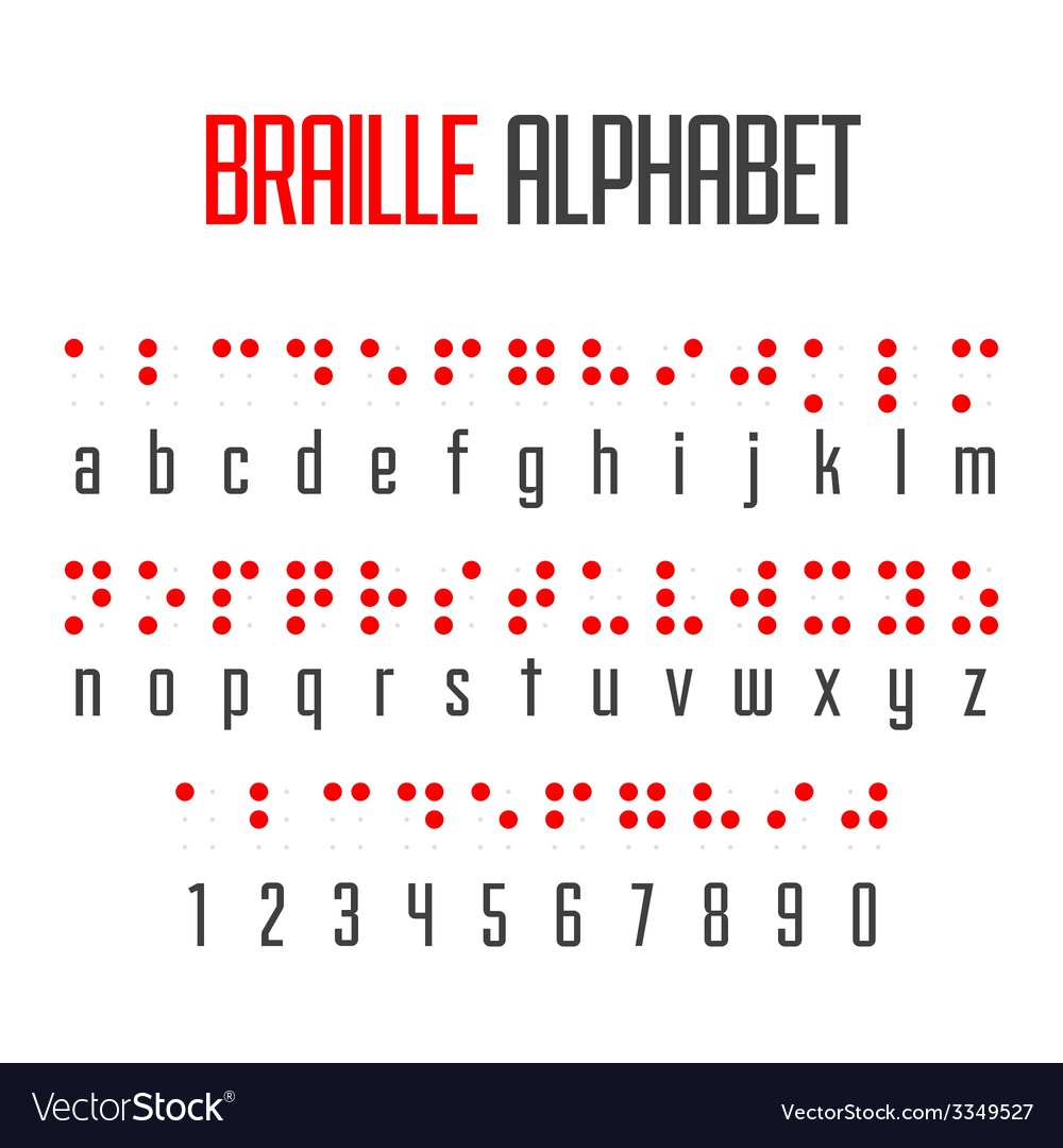 Braille alphabet and numbers