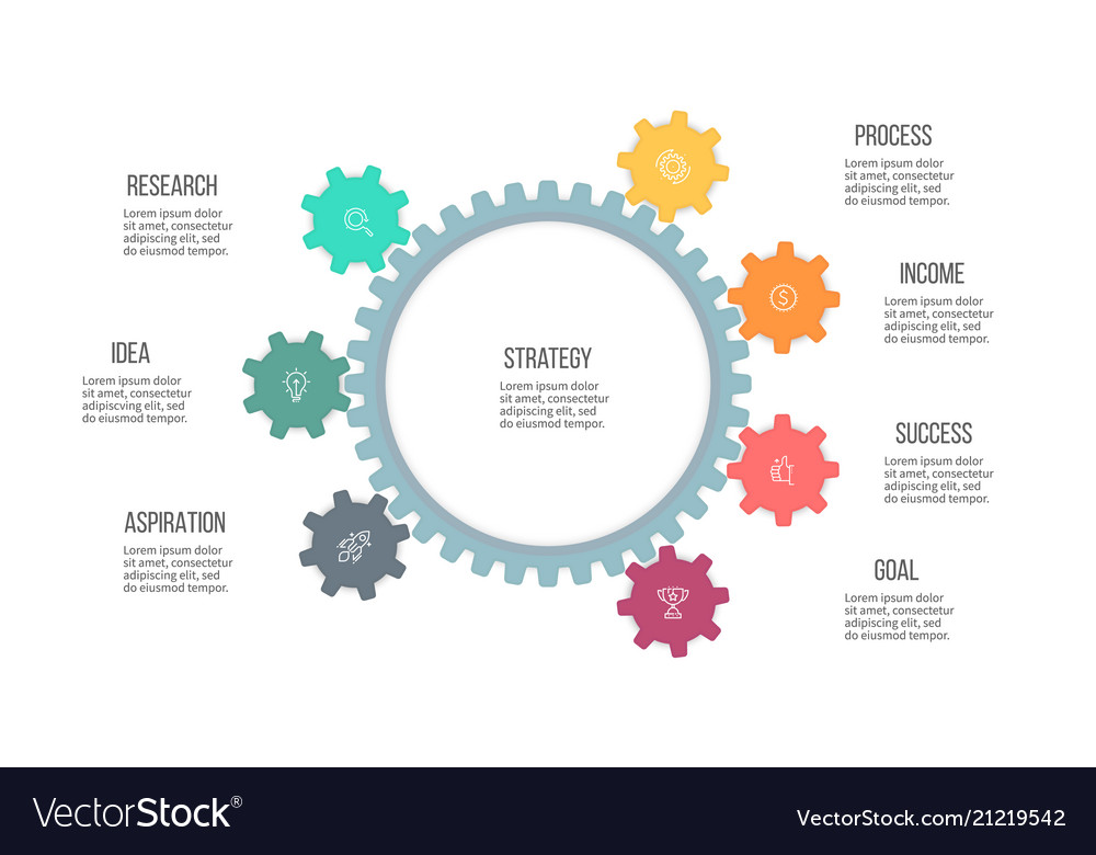 Business infographics organization chart with 7