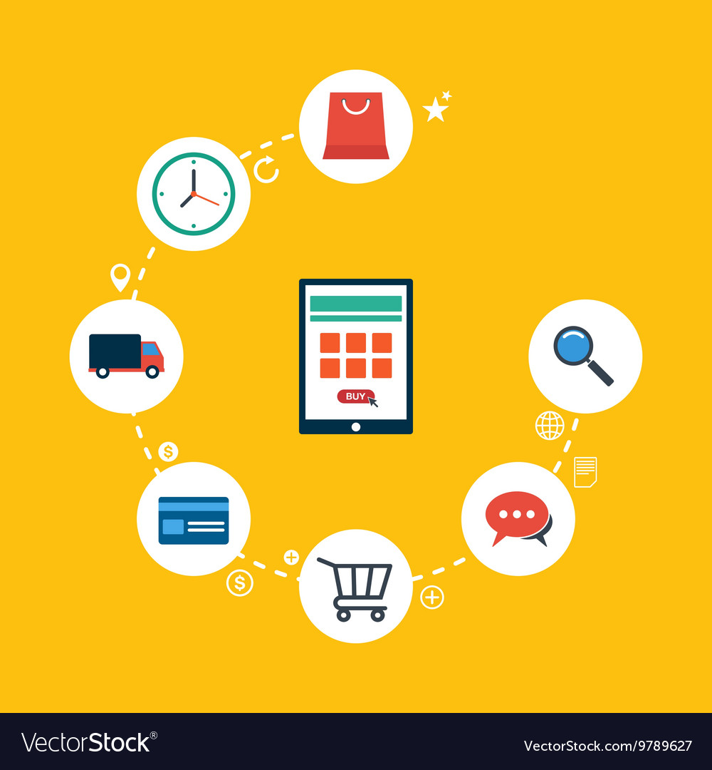 Process of online marketing e-commerce business