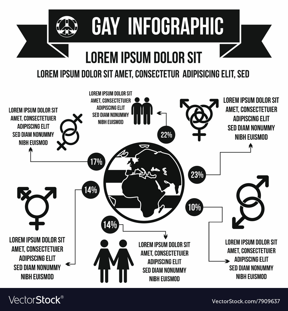 Gay family infographic simple style