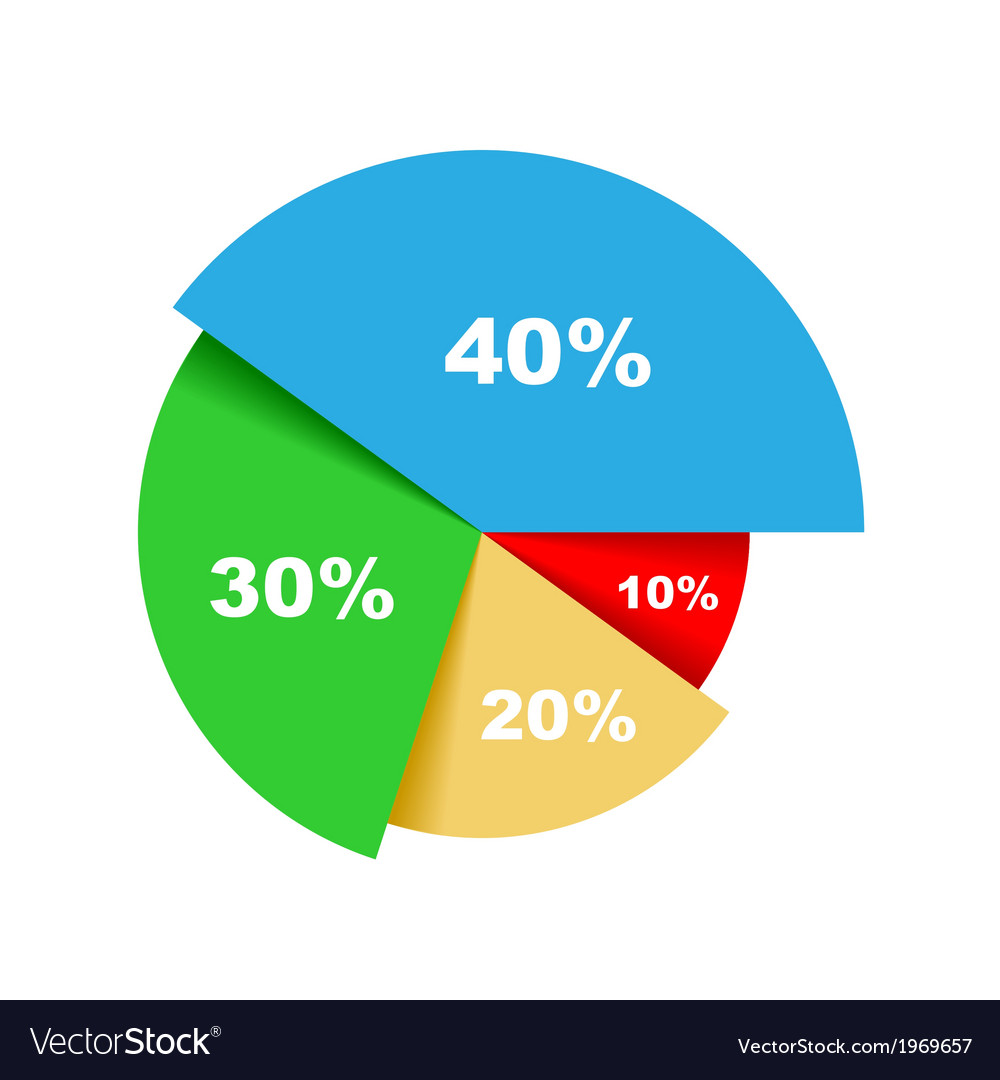 colorful business pie chart royalty free vector image