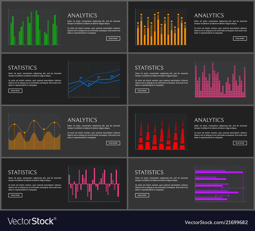 Analytics set of web pages