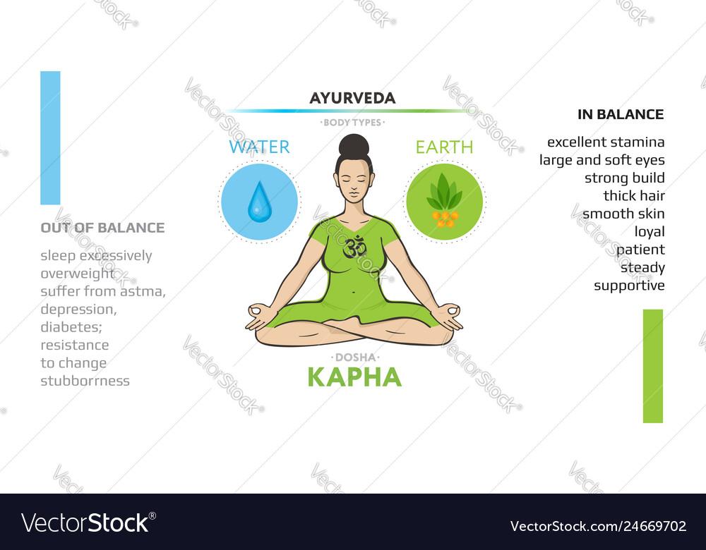 Kapha dosha of human body