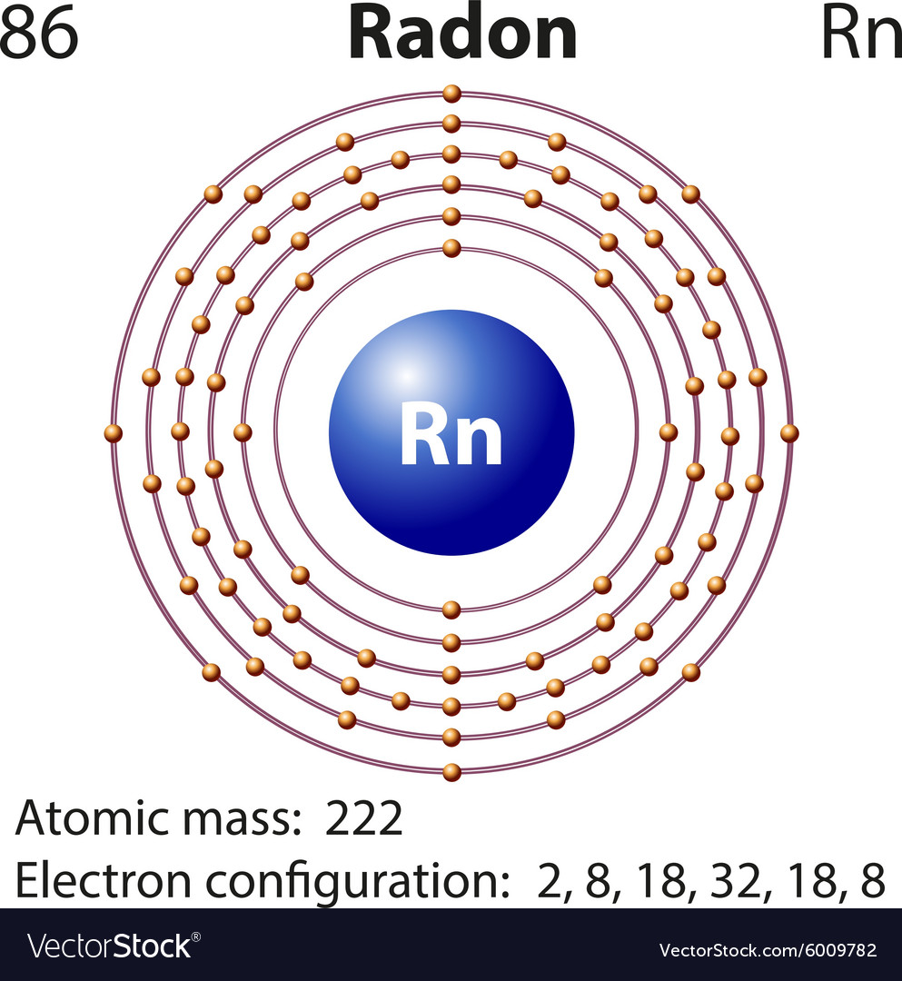 Diagram representation of the element radon vector image ccuart Gallery