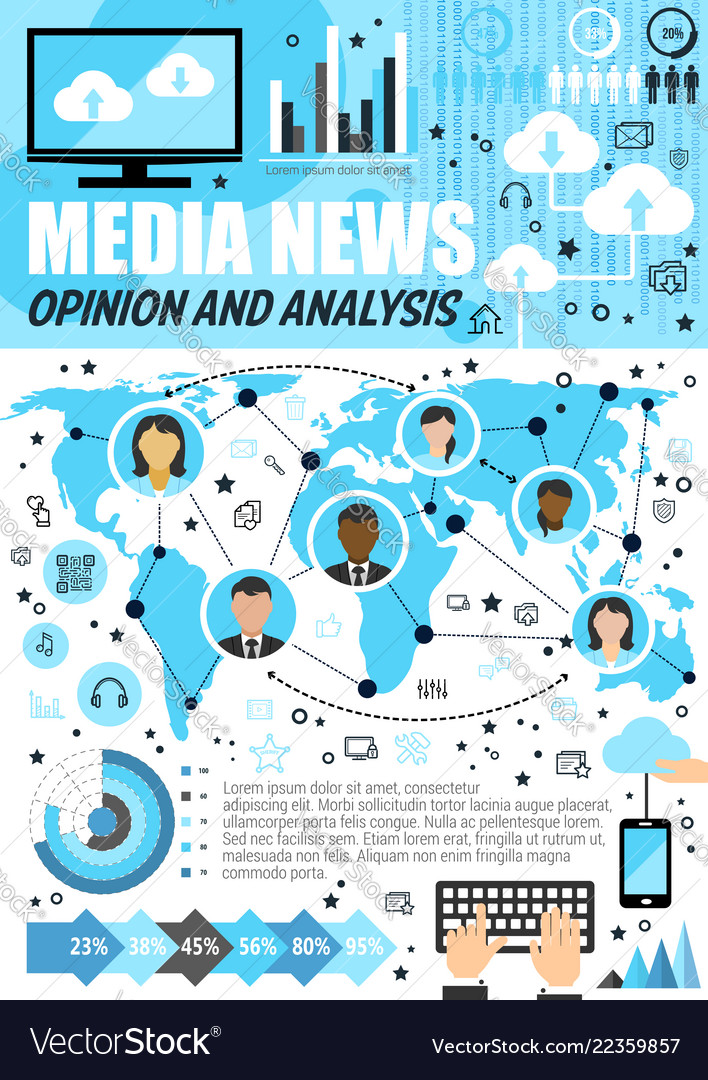 Media analysis and public opinion infographics