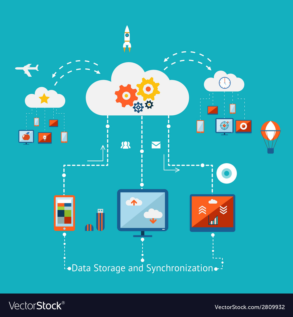 Storage and Synchronization