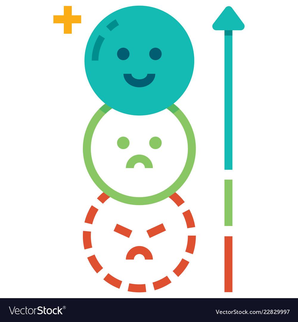 Emotion control flat