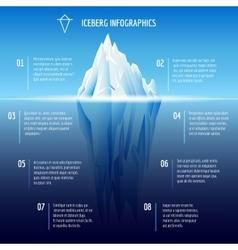 Iceberg infographics vector