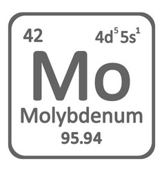 periodic table element molybdenum icon vector image