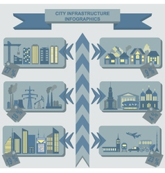 Set of elements infrastructure city vector