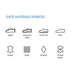 Shoes materials symbols footwear labels shoes vector