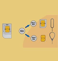 User adaptation sim card vector image vector image