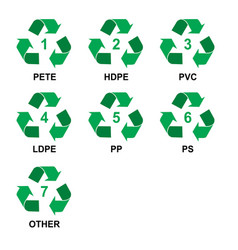 Recycling symbols plastic recycling symbols vector