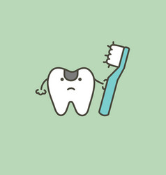Brushing teeth by old toothbrush making it unclean vector