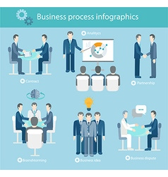 Business process infographics vector