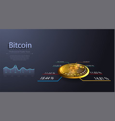 Bitcoin symbol and price chart cryptocurrency vector