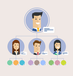 hierarchy of company persons flat vector image