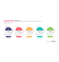 infographic process chart template five vector image