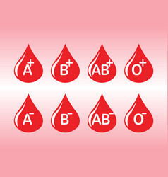 all blood categories in a drop logo design vector image
