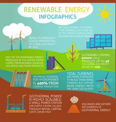 renewable energy infographic vector image