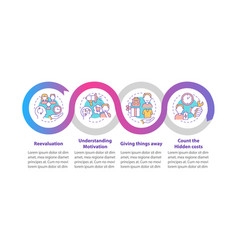 Challenging consumerism infographic template vector