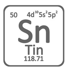 periodic table element tin icon vector image