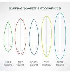 Simple surfboards types set infographics made in vector image