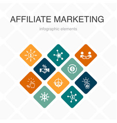 Affiliate marketing infographic 10 option color vector