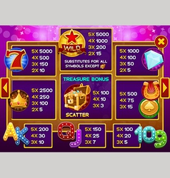 Info screen for slots game vector