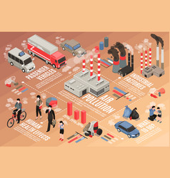 air pollution isometric flowchart vector image