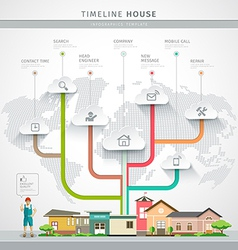 Timeline Info graphic house constructions vector