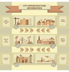 Set of elements infrastructure city vector