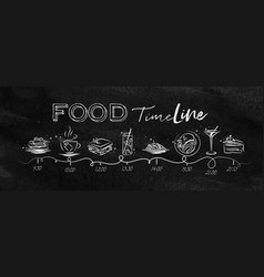 Food tasty timeline chalk vector
