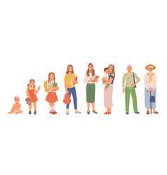 Human life cycle man woman people different age vector