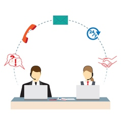 Call center Support service vector