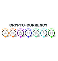 crypto currency infographics design vector image