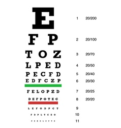 Snellen Chart Preview vector