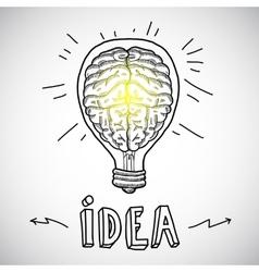 Human brain in lightbulb sketch vector image