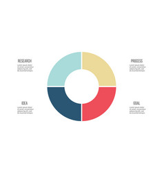 Business infographics circle with 4 parts vector