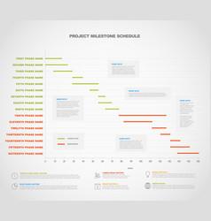 Project timeline graph - gantt progress chart of vector