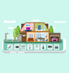 smart house infographic vector image