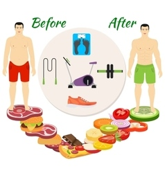 Men before and after fitness vector