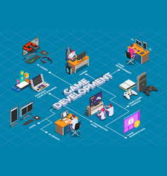game development isometric flowchart vector image