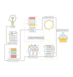 Scrum planning process - agile methodology to vector
