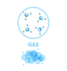 Matter in different states gas vector